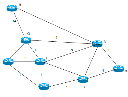1714_Compute the Shortest Paths to All Network Nodes.png